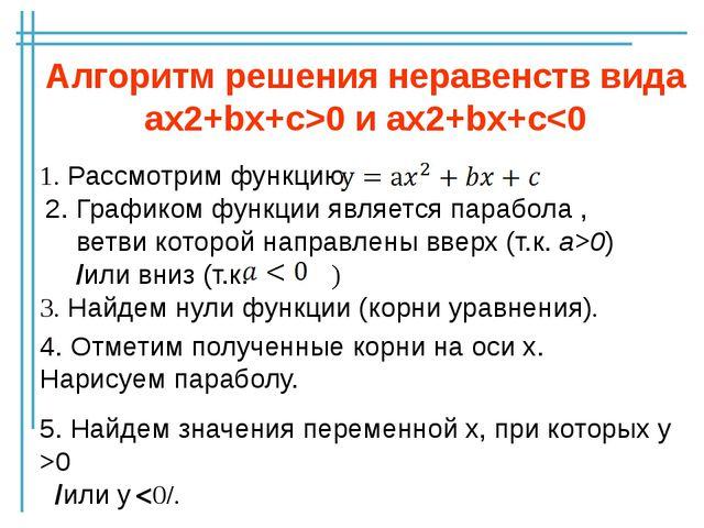 Алгоритм решения неравенств вида ax2+bx+c>0 и ax2+bx+c0) /или вниз(т.к. ) 3....