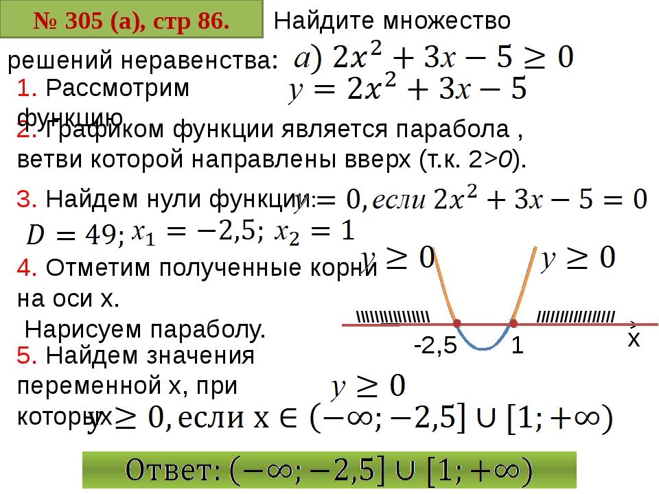 № 305 (а), стр 86. Найдите множество 2. Графиком функции является парабола ,...