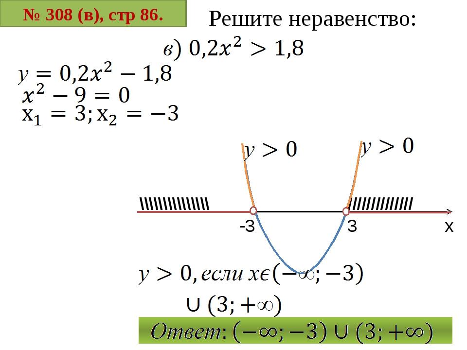 № 308 (в), стр 86. Решите неравенство: х -3 3 ////////////// \\\\\\\\\\\\\\\