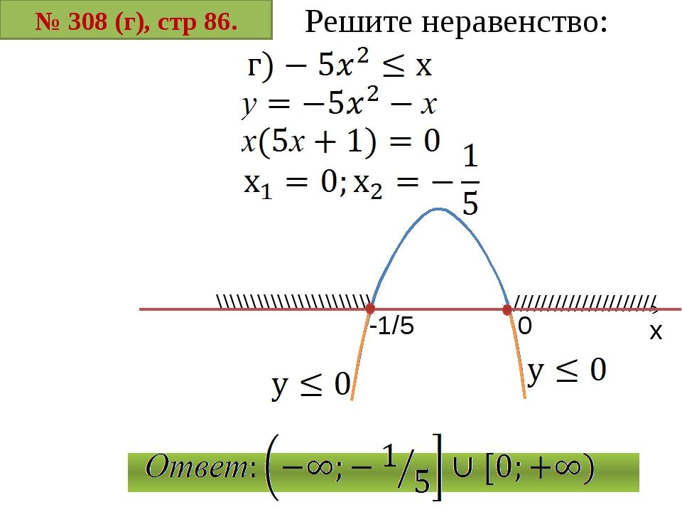 № 308 (г), стр 86. Решите неравенство: х -1/5 0 ///////////////////// \\\\\\\...