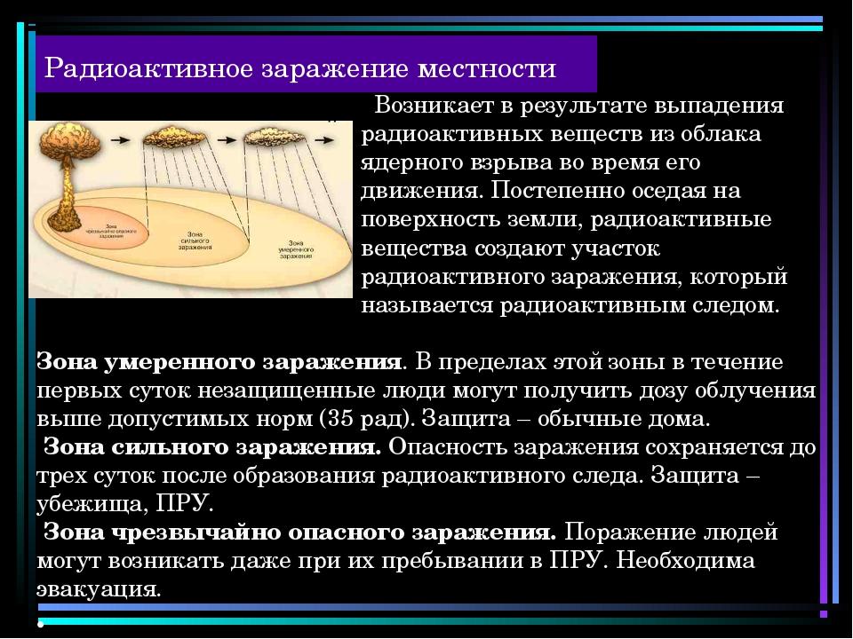 Радиоактивное заражение местности Возникает в результате выпадения радиоактив...
