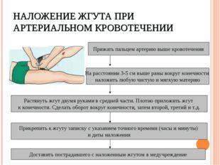 НАЛОЖЕНИЕ ЖГУТА ПРИ АРТЕРИАЛЬНОМ КРОВОТЕЧЕНИИ Прижать пальцем артерию выше кр