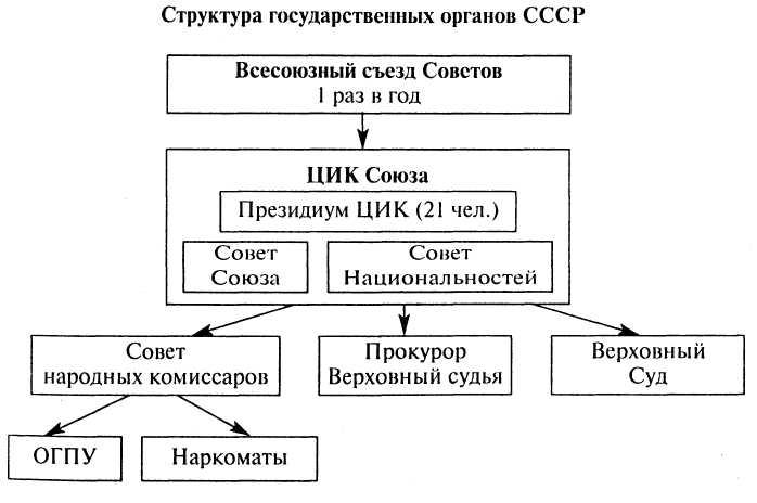 http://zadocs.ru/pars_docs/refs/2/1550/1550_html_m79ea7369.jpg