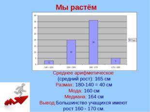 Мы растём Среднее арифметическое (средний рост): 165 см Размах: 180-140 = 40