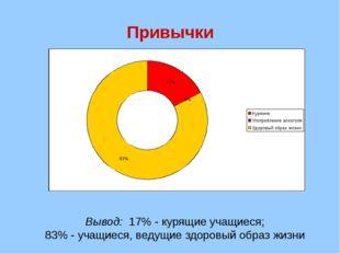 Привычки Вывод: 17% - курящие учащиеся; 83% - учащиеся, ведущие здоровый обра
