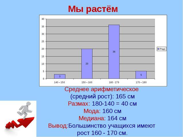 Мы растём Среднее арифметическое (средний рост): 165 см Размах: 180-140 = 40...