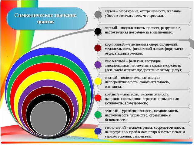 Символическое значение цветов темно-синий – концентрация, сосредоточенность н...