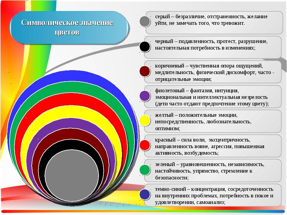 образование картинки значение цветов горле
