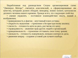 """Выработанная под руководством Слоуна организационная схема """"Дженерал Моторс"""""""