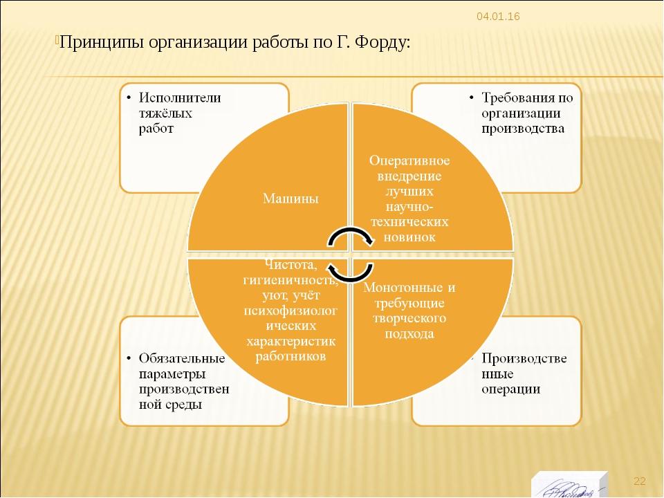 Принципы организации работы по Г. Форду: * *