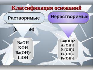 Классификация оснований NaOH KOH Ba(OH)2 LiOH Cu(OH)2 Al(OH)3 Ni(OH)2 Fe(OH)2