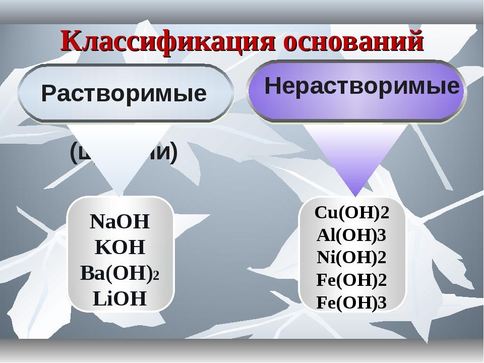 Классификация оснований NaOH KOH Ba(OH)2 LiOH Cu(OH)2 Al(OH)3 Ni(OH)2 Fe(OH)2...