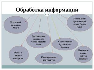 Обработка информации Текстовый редактор Word Составление диаграмм через систе