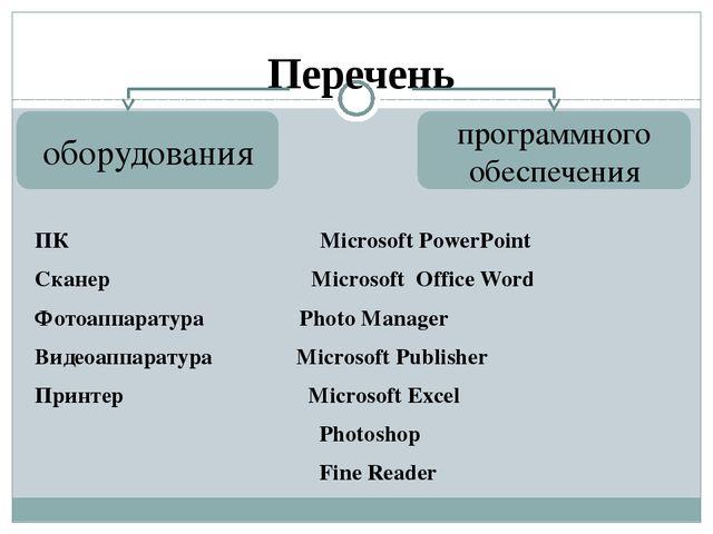 Перечень ПК Microsoft PowerPoint Сканер Microsoft Office Word Фотоаппаратура...