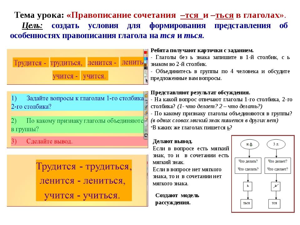Тема урока: «Правописание сочетания –тся и –ться в глаголах». Цель: создать у...