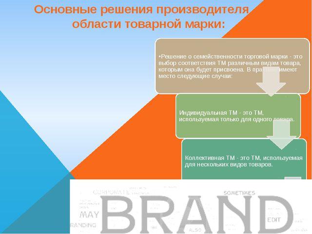 Основные решения производителя в области товарной марки: