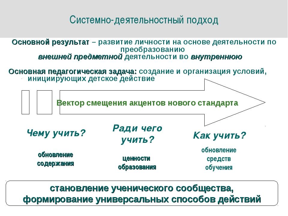 Системно-деятельностный подход Основной результат – развитие личности на осно...