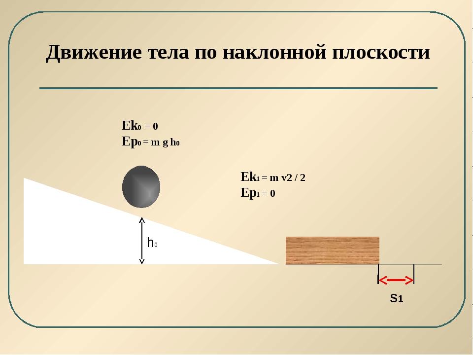 h0 Ek0 = 0 Ep0 = m g h0 Ek1 = m v2 / 2 Ep1 = 0 S1 Движение тела по наклонной...