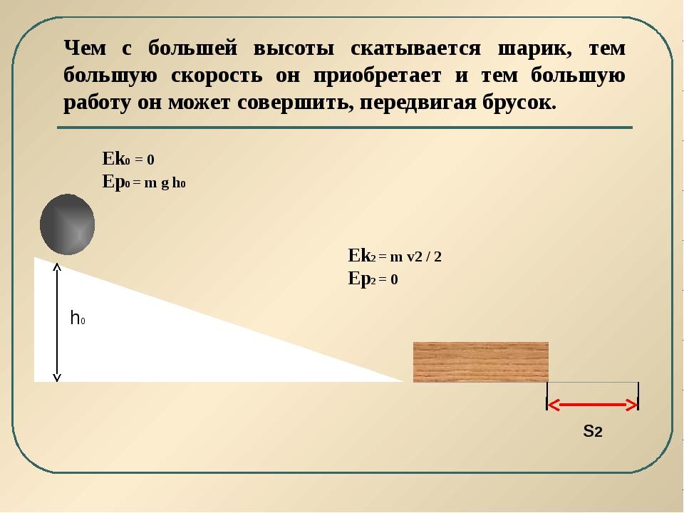 h0 Ek0 = 0 Ep0 = m g h0 Ek2 = m v2 / 2 Ep2 = 0 S2 Чем с большей высоты скаты...