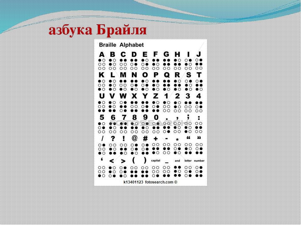 больно алфавит для слепых картинки интернет-магазине порядок