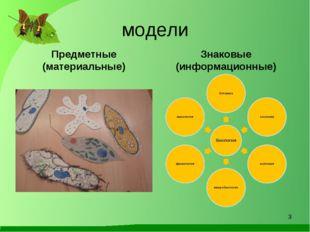 модели Предметные (материальные) Знаковые (информационные) *