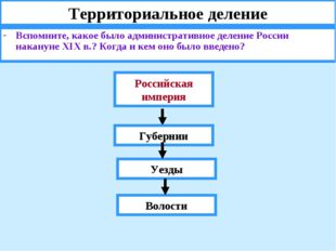 Территориальное деление Вспомните, какое было административное деление России