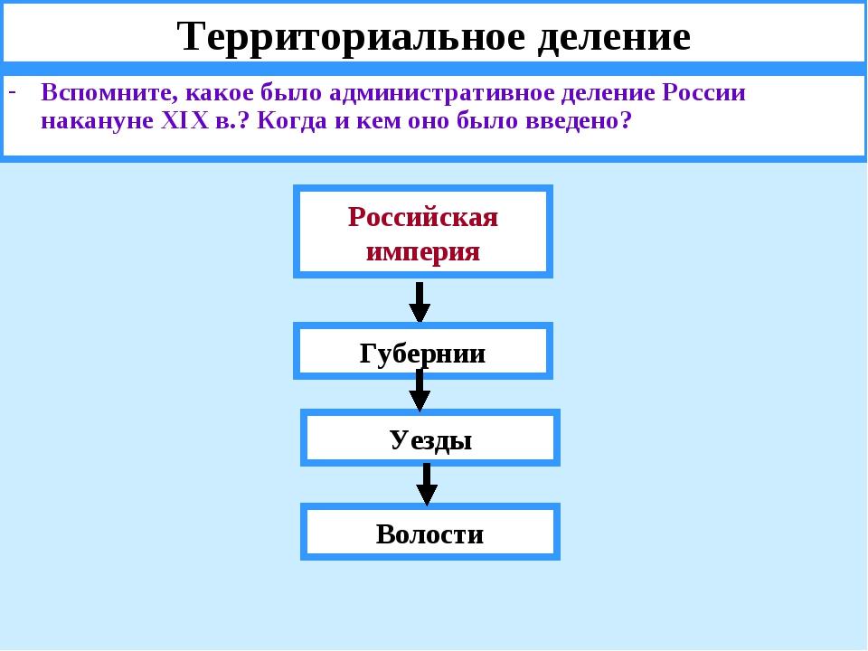 Территориальное деление Вспомните, какое было административное деление России...