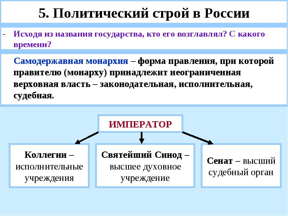5. Политический строй в России - Исходя из названия государства, кто его воз...