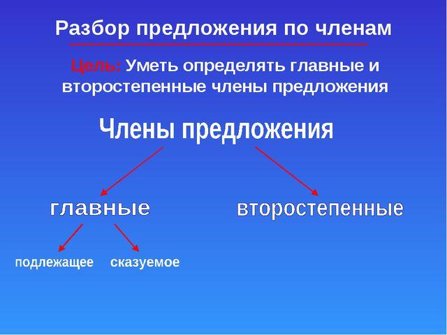 Разбор предложения по членам Цель: Уметь определять главные и второстепенные...