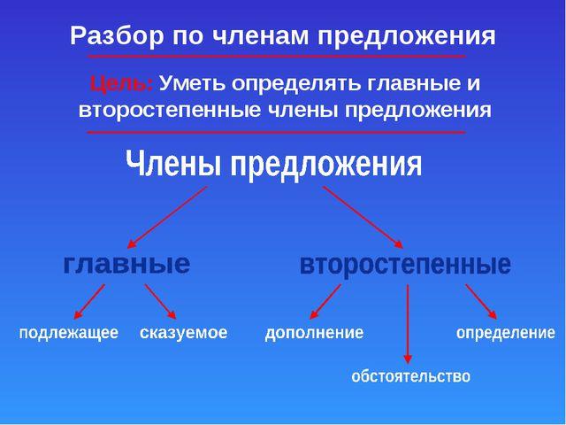 Разбор по членам предложения Цель: Уметь определять главные и второстепенные...