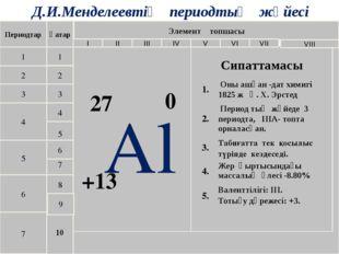 Д.И.Менделеевтің периодтық жүйесі Периодтар 1 2 3 4 5 6 7 Қатар 1 2 3 4 10 9