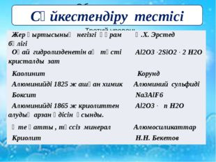 Сәйкестендіру тестісі Жерқыртысының негізгі құрам бөлігі Қ.Х. Эрстед Оңайгид