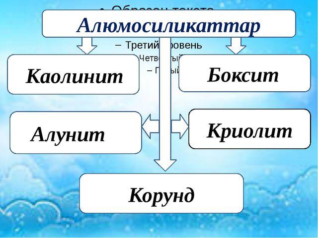 Алюмосиликаттар Каолинит Боксит Алунит Криолит Корунд