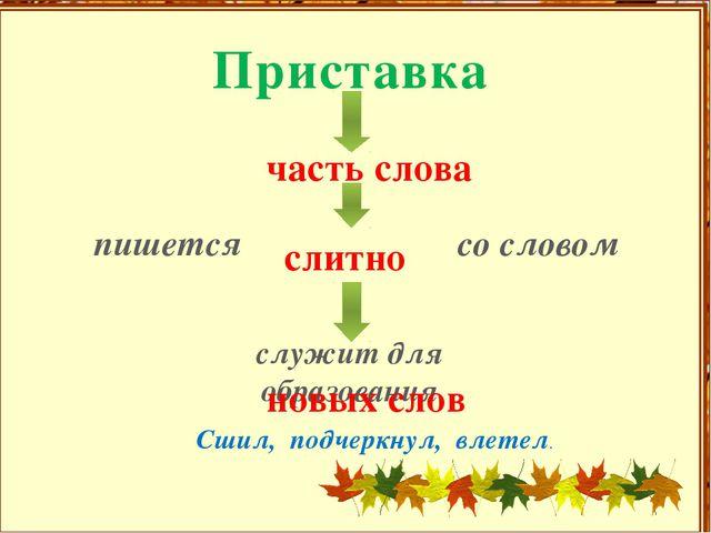 Приставка часть слова пишется слитно со словом служит для образования новых...