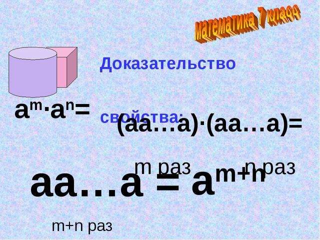 Доказательство свойства: am·an= (aa…a)·(aa…a)= m раз n раз аа…а = m+n раз am+n