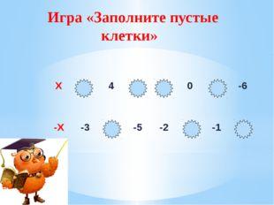 Игра «Заполните пустые клетки» Х 3 4 5 2 0 1 -6 -Х -3 -4 -5 -2 0 -1 6