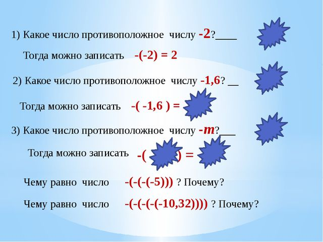 1) Какое число противоположное числу -2?____ Тогда можно записать -(-2) = 2 2...