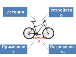 Велосипед Устройство История Безопасность Применение