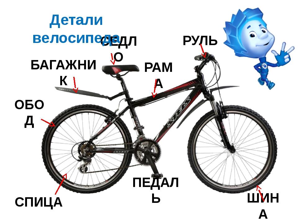 ШИНА РУЛЬ СПИЦА ПЕДАЛЬ РАМА ОБОД СЕДЛО БАГАЖНИК Детали велосипеда