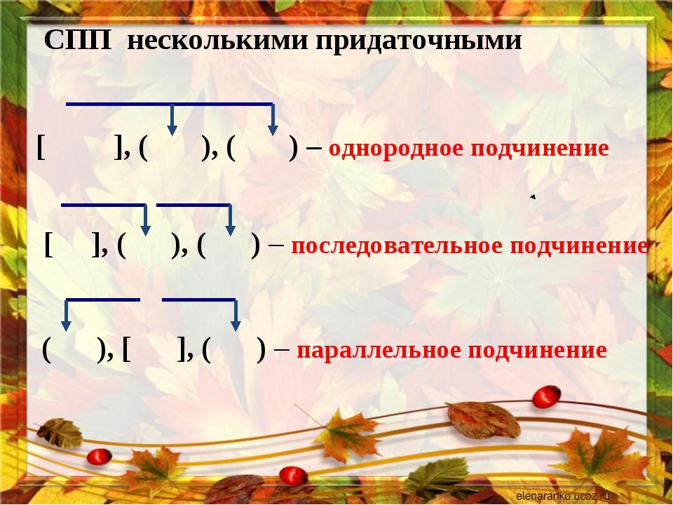СПП несколькими придаточными [ ], ( ), ( ) – однородное подчинение  [ ], (...