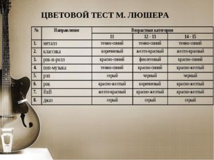 ЦВЕТОВОЙ ТЕСТ М. ЛЮШЕРА