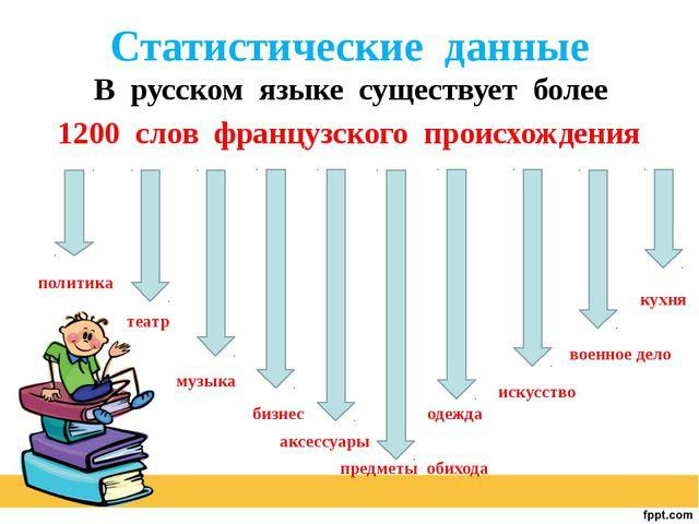 Статистические данные В русском языке существует более 1200 слов французского...