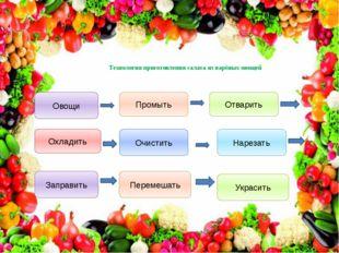 Технология приготовления салата из варёных овощей Овощи Отварить Охладить Укр