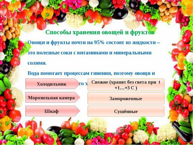 Способы хранения овощей и фруктов Овощи и фрукты почти на 95% состоят из жидк...