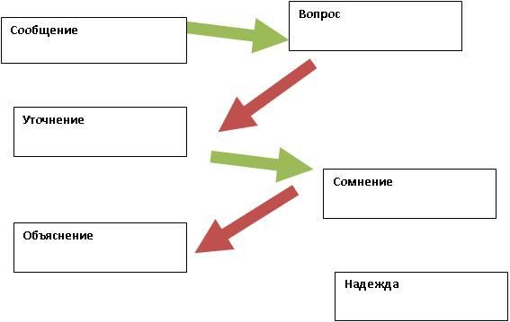 C:\Users\Светлана\Pictures\ситуация 1.jpg