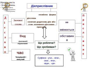 Суфікси: -учи-, -ючи-, -ачи-, -ячи-, -вши-, -ши- Дієприслівник незмінна форм
