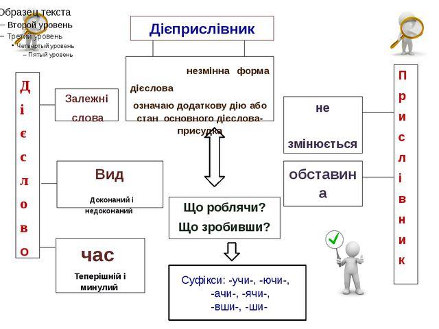 Суфікси: -учи-, -ючи-, -ачи-, -ячи-, -вши-, -ши- Дієприслівник незмінна форм...