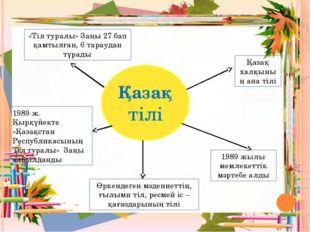 Қазақ тілі Қазақ халқының ана тілі 1989 жылы мемлекеттік мәртебе алды «Тіл ту