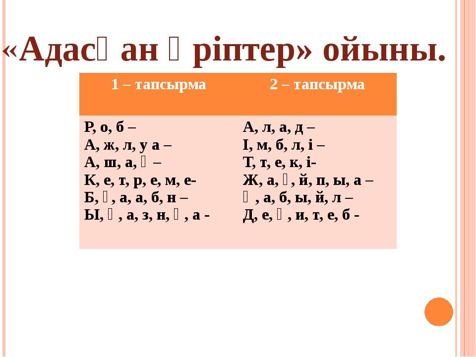 «Адасқан әріптер» ойыны. 1 – тапсырма 2 – тапсырма Р, о, б – А, ж, л, у а – А...
