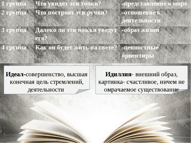 Идеал-совершенство, высшая конечная цель стремлений, деятельности Идиллия- в...